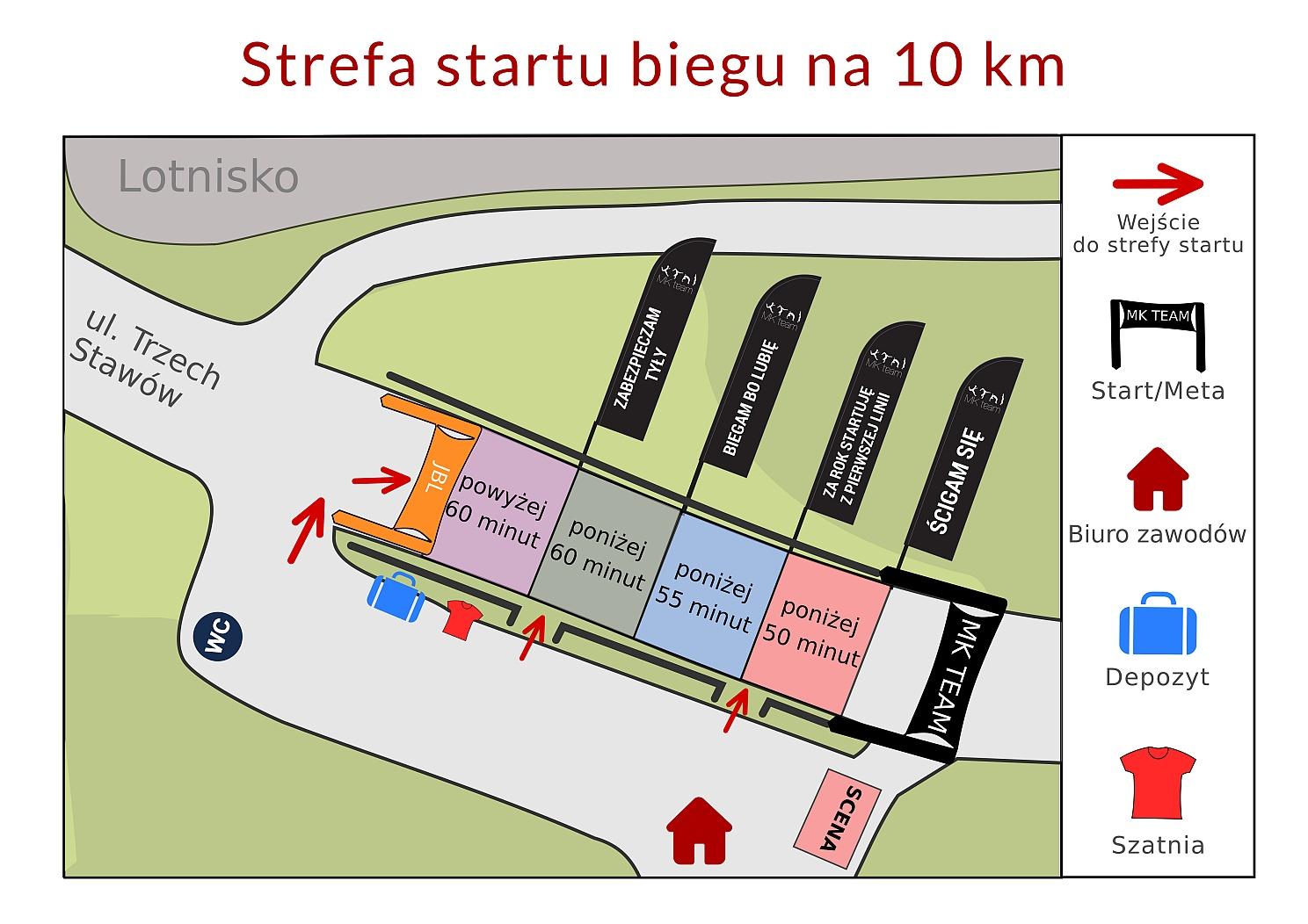 Mapa staru biegu na 10 km