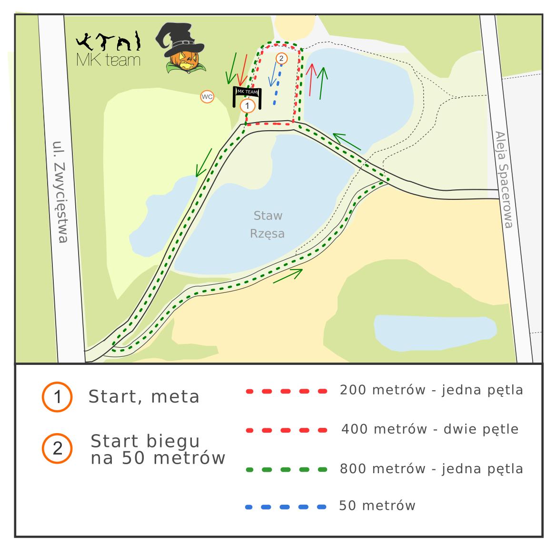 Trasy biegów dla dzieci
