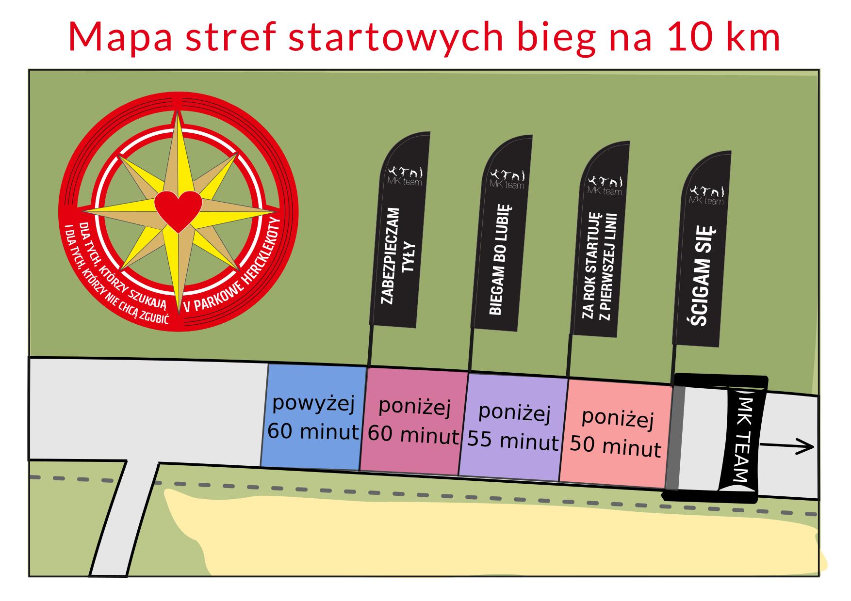 Mapa startu biegu na 10 km