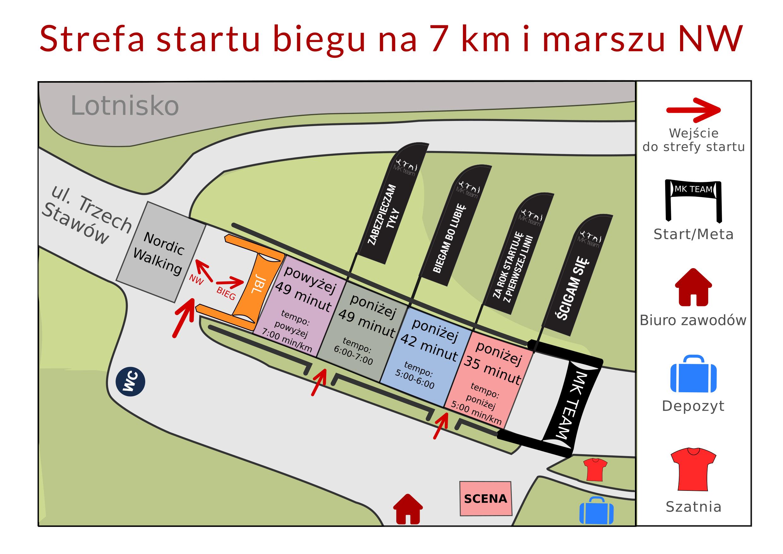 Mapa startu 7 km, marsz NW